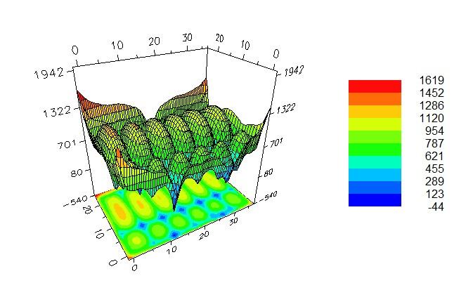 Gráfico 3D e resultados do estudo de solo existente no local da obra